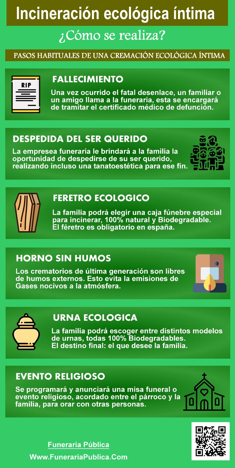 incineración ecológica